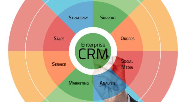 crm-implementation-process-e1482136627466