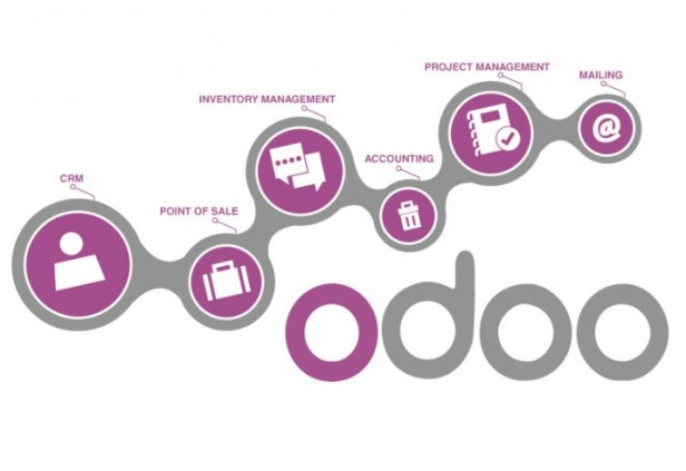 why-use-odoo-openerp-for-your-business-e1483951701698