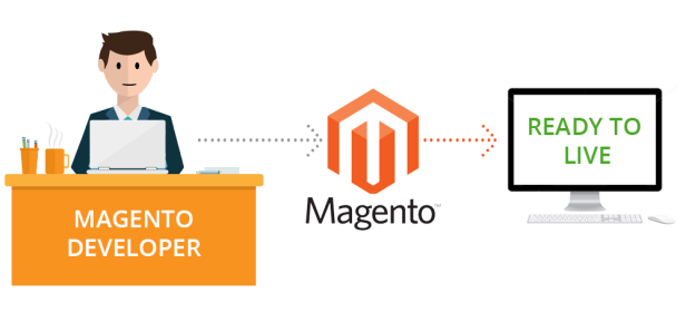 Keep-These-Things-in-Mind-Before-Hiring-Magento-Developers