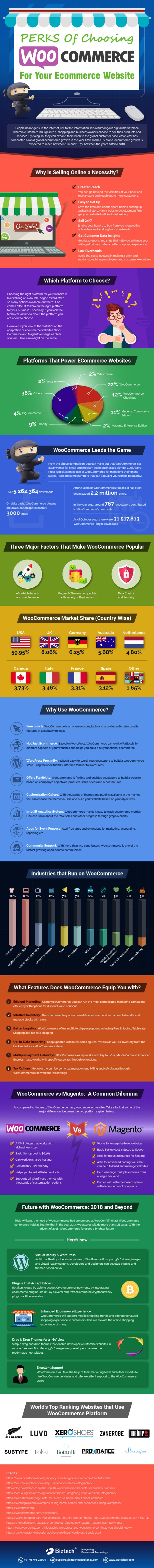PERKS-Of-Choosing-WooCommerce-For-Your-Ecommerce-Website-An-Infographic